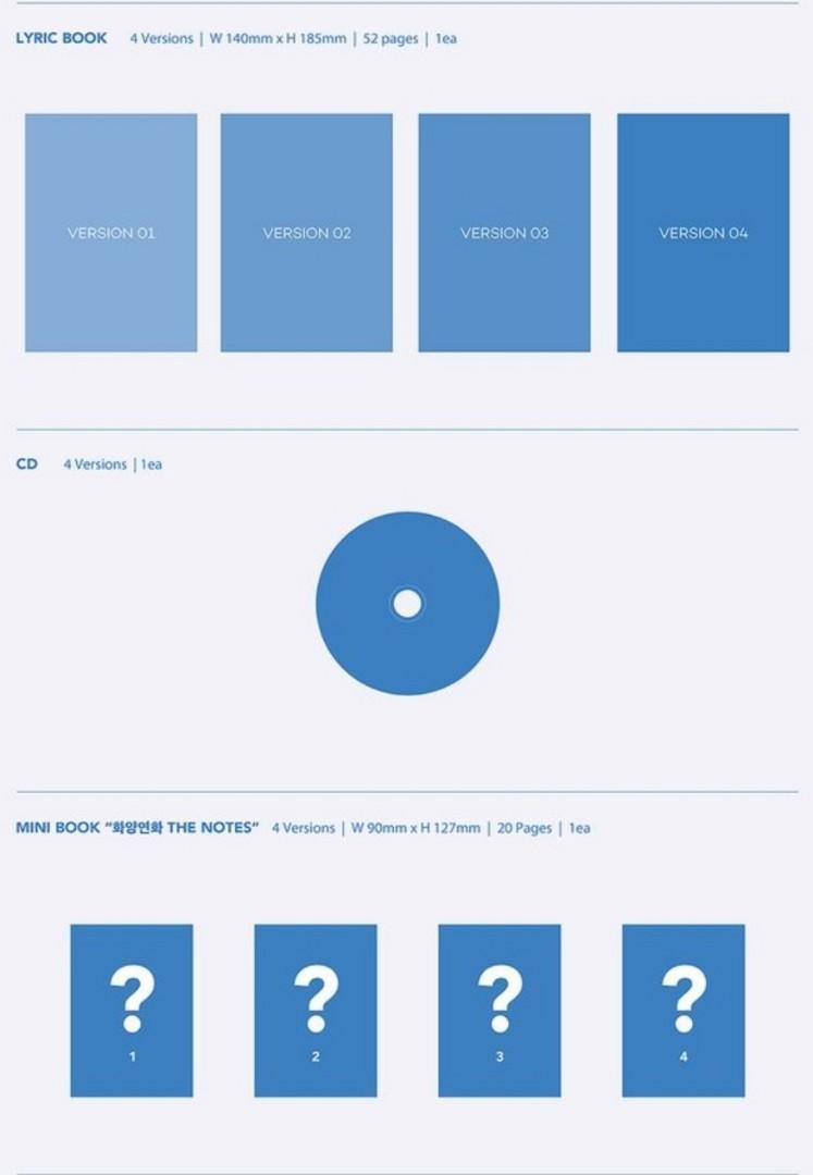<PO> BTS 4TH FULL LENGTH ALBUM - MAP OF THE SOUL: 7