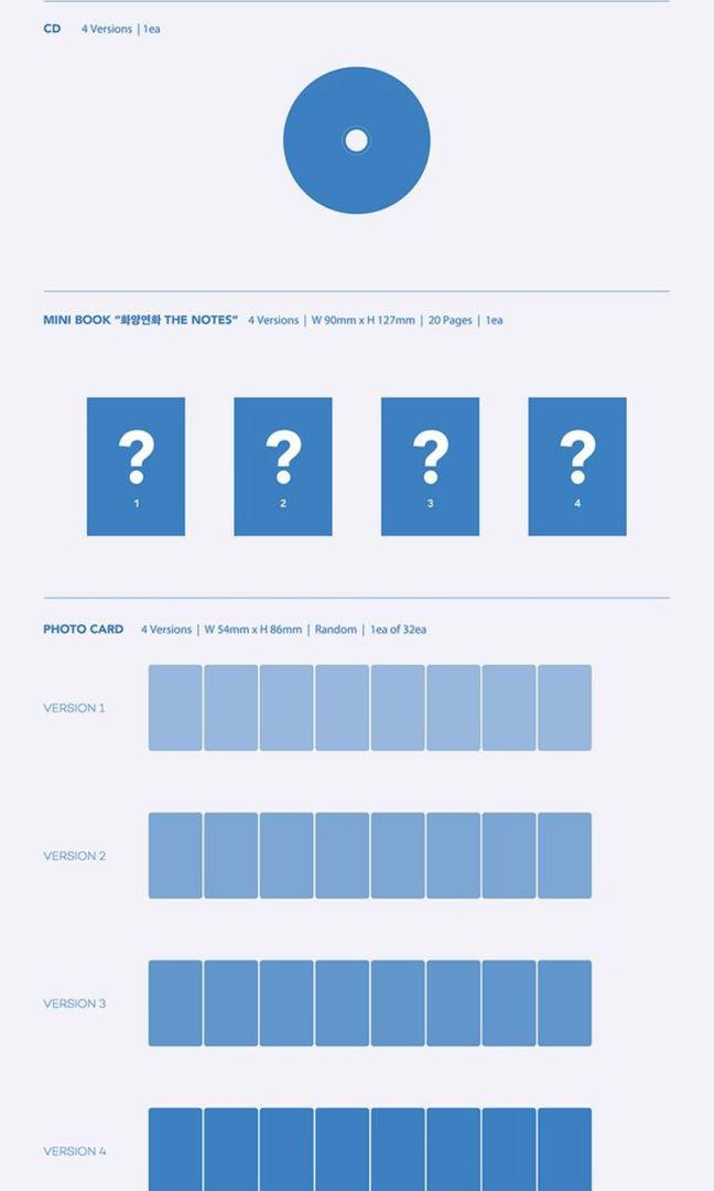[PRE-ORDER] BTS - Map of The Soul: 7 (+Poster in tube & Free Gifts)