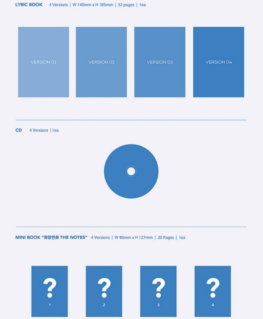 [SURVEY] BTS Map of the Soul 7 Group Order from Weply (8 Slots)