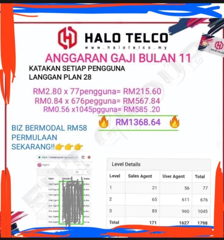 Part Time Ejen Simkad Tune Talk Halo Telco Lumayan