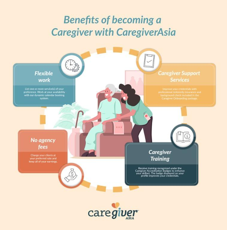 Freelance Caregivers - Flexible Time, Insurance Available.