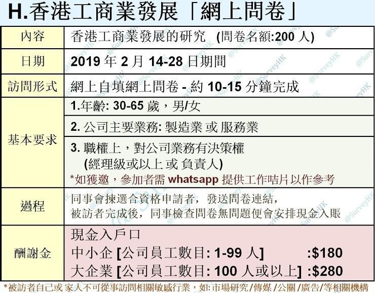 H.香港工商業發展「網上問卷」
