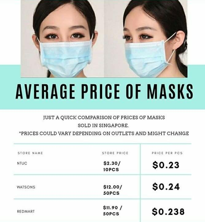 Rate Stock For 2 10 30 No Ref Market Surgical Mask 3-ply Now