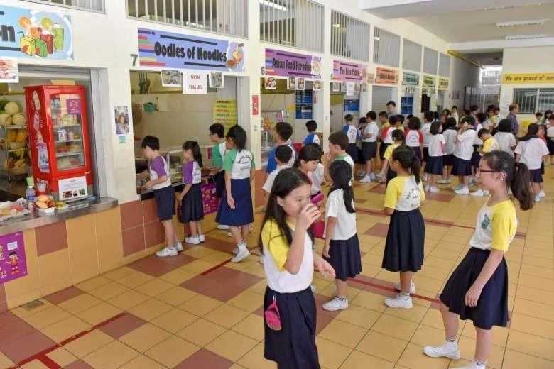 School Canteen Assistant / Helper (Muslim Stall)