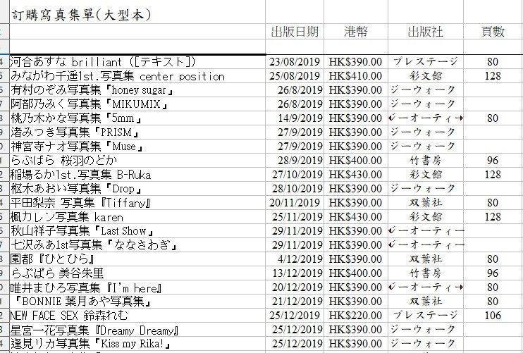 訂購 日本明星寫真集 (更新至4月)