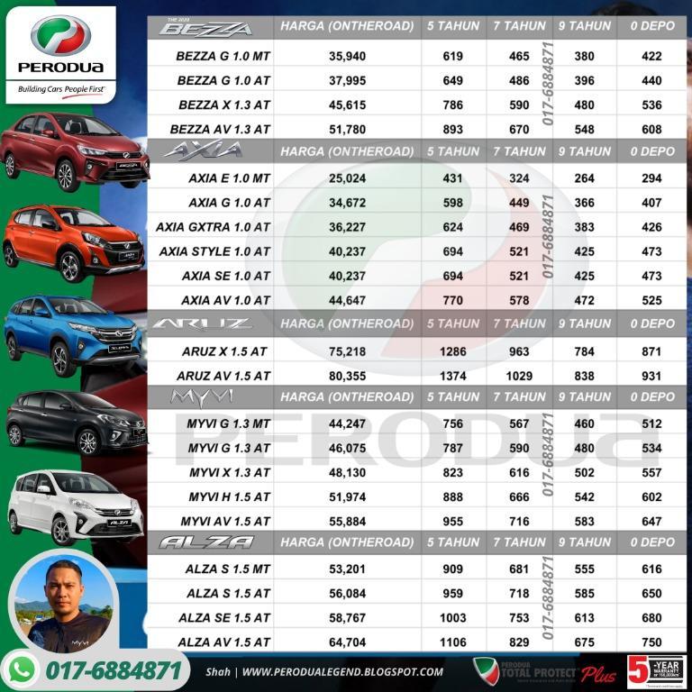 Perodua Mac Promotion ( Axia Aruz Alza Myvi Bezza)