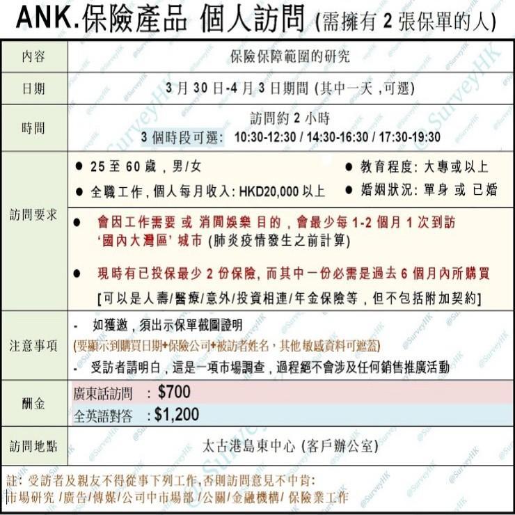 ANK.保險產品訪問
