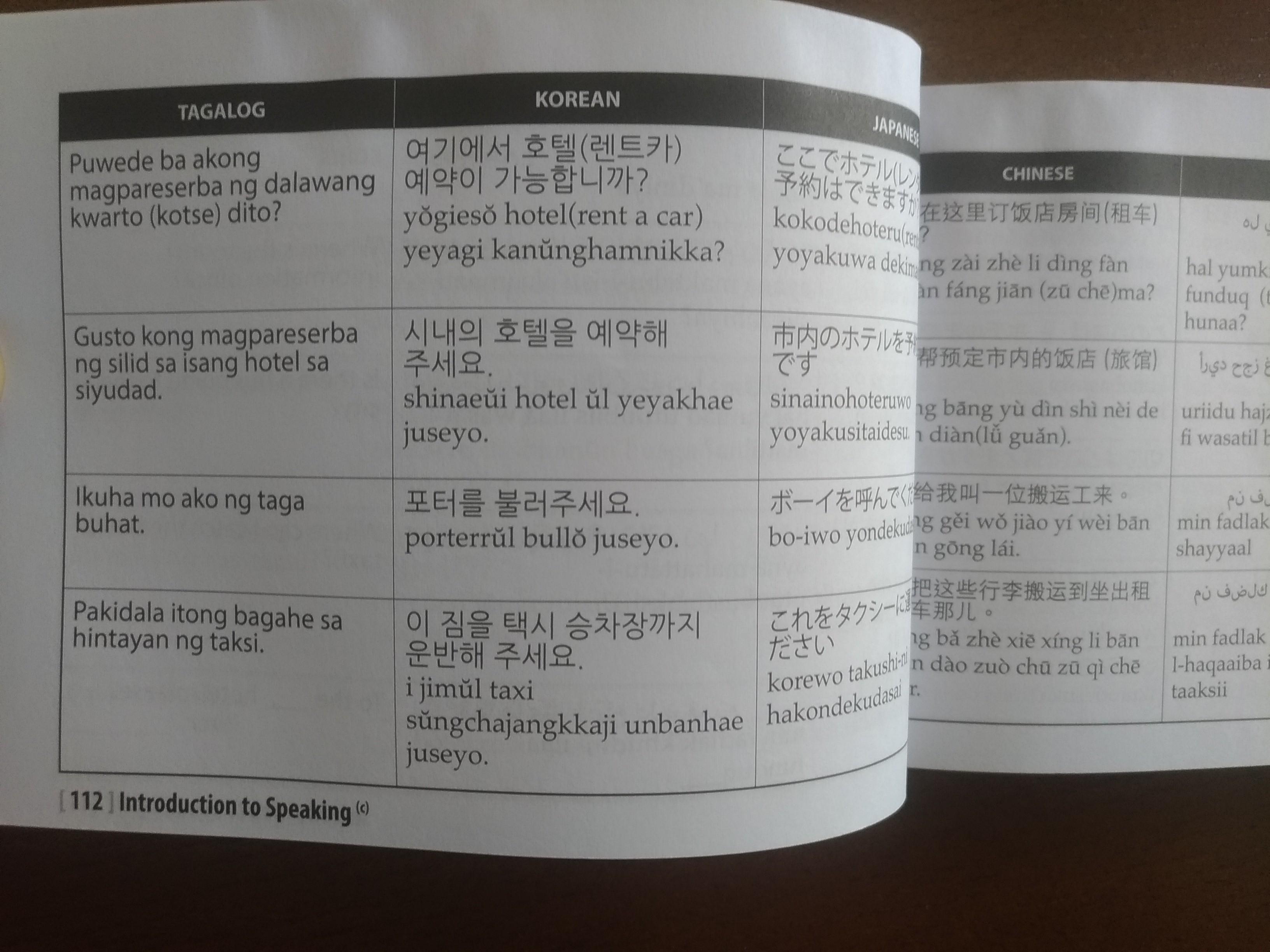 Introduction  to  Speaking 6 Languages Filipino / Japanese / Korean / Chinese / Arabic / English