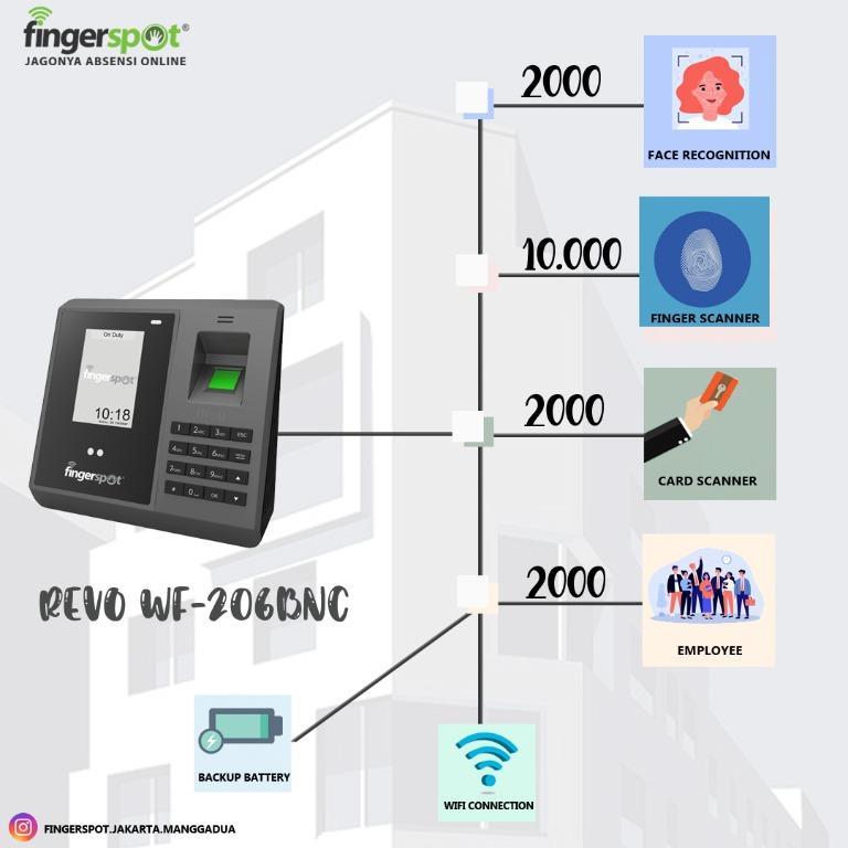 Fingerspot Revo WF-206BNC