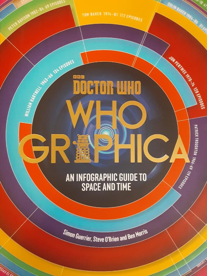Doctor Who Graphica