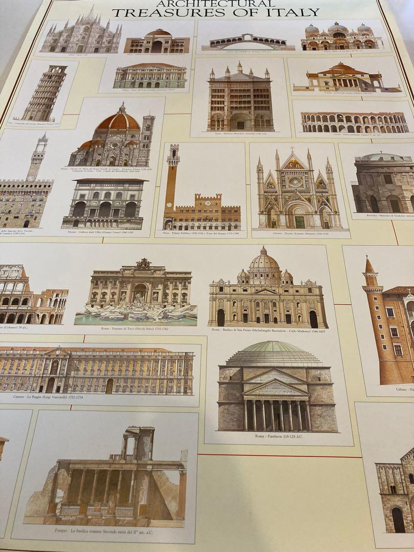 Architecture Poster From Italy Design Craft Art Prints On Carousell