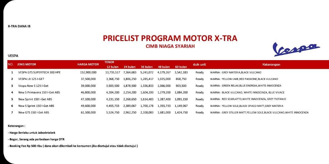 Tabel Cicilan Kredit Motor Vespa Tanpa Jaminan BPKP  & DP