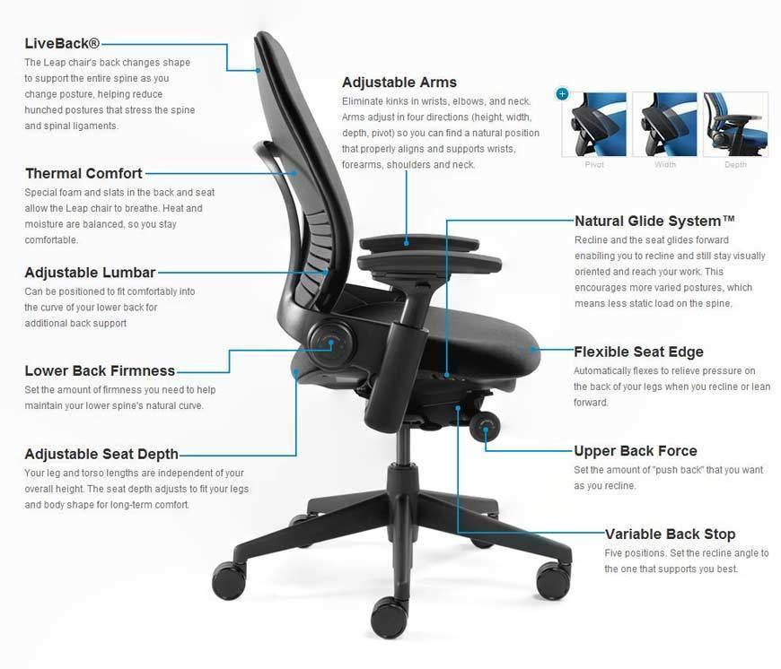 Steelcase Leap V2 Ergonomic Chair Black Furniture Tables Chairs On Carousell