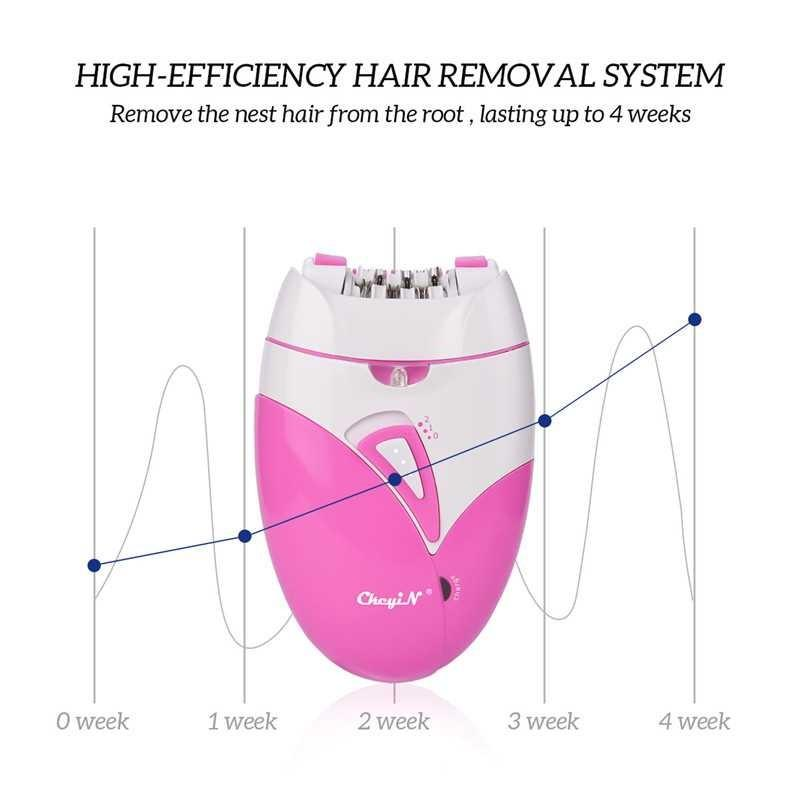 USB Rechargeable Female Epilator | Women Shaver | Hair Removal | Free shipping | Online Brands