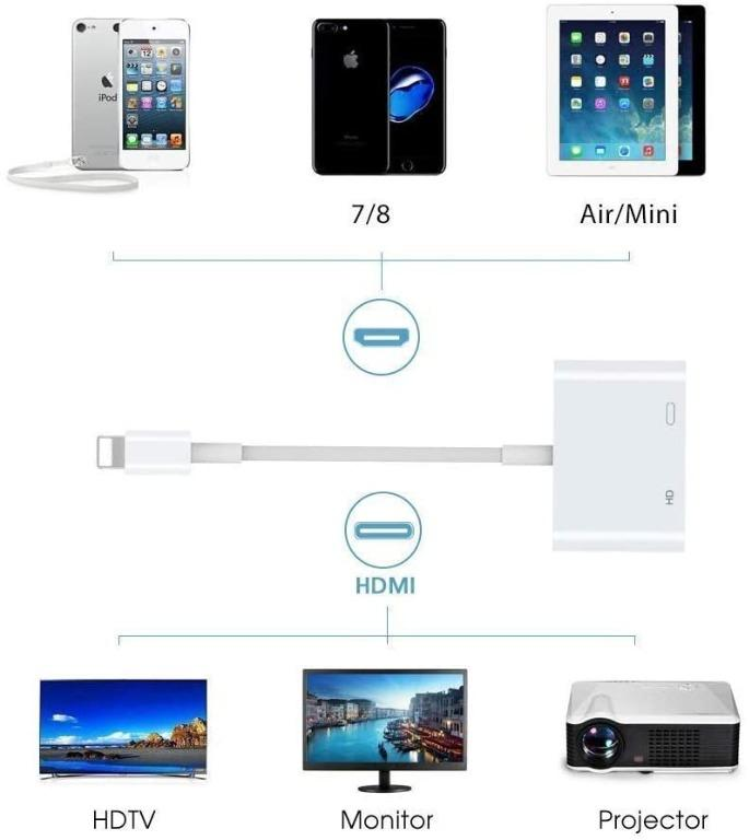 4K HDMI Sync Screen Converter for HDTV//Projector//Monitor 1080P HDMI Digital Audio AV Adapter with Charging Port for Select iPhone X//XR//XS 8 7 6 iPad and iPod Lightning to HDMI Apple MFi Certified