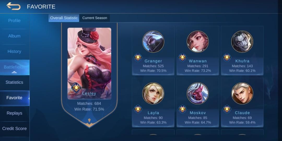 Ml Mobile Legends Mythical Glory Account Video Gaming Video Games On Carousell