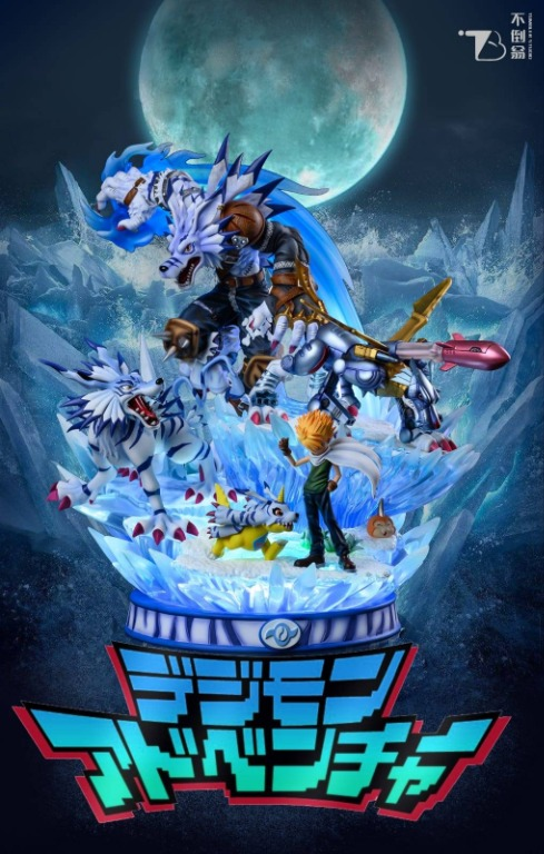 Tumbler studio Weregarurumon evolution - Digimon, Toys ...