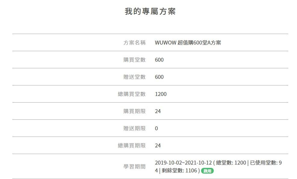 Wuwow線上英文課程轉讓 (可在議價)