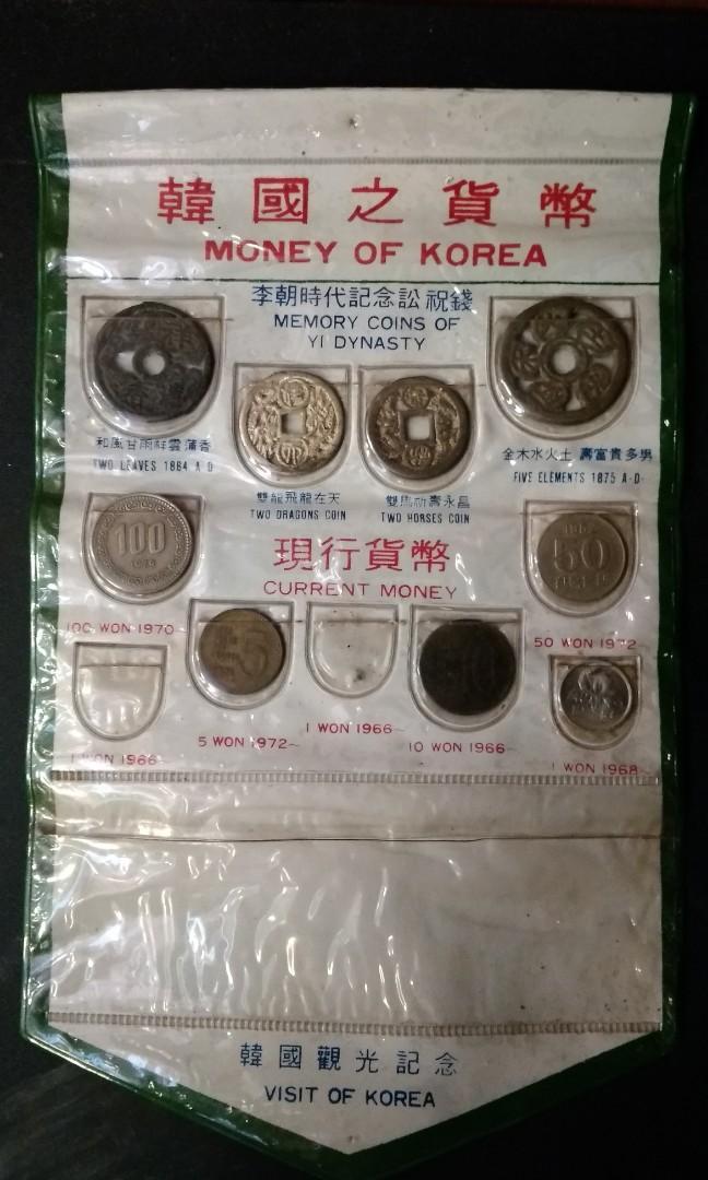 money of korea