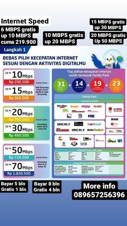 Internet & TV Cable MNC play