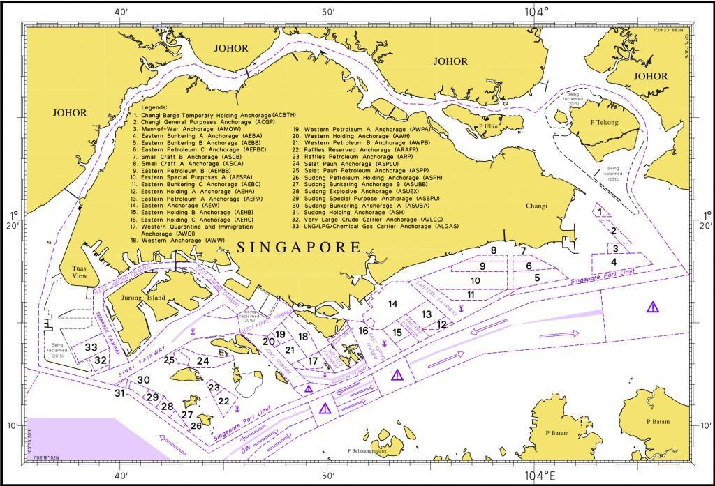 Freelance in Marine Sector