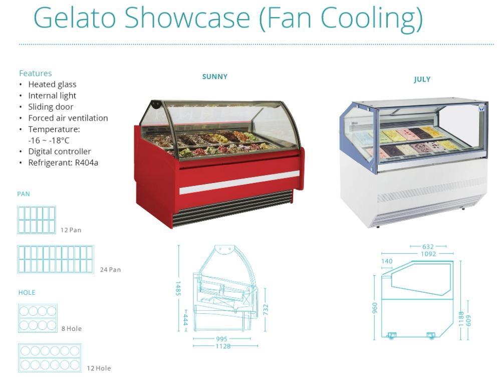 GELATO SHOWCASE(fan cooling) SUNNY-12