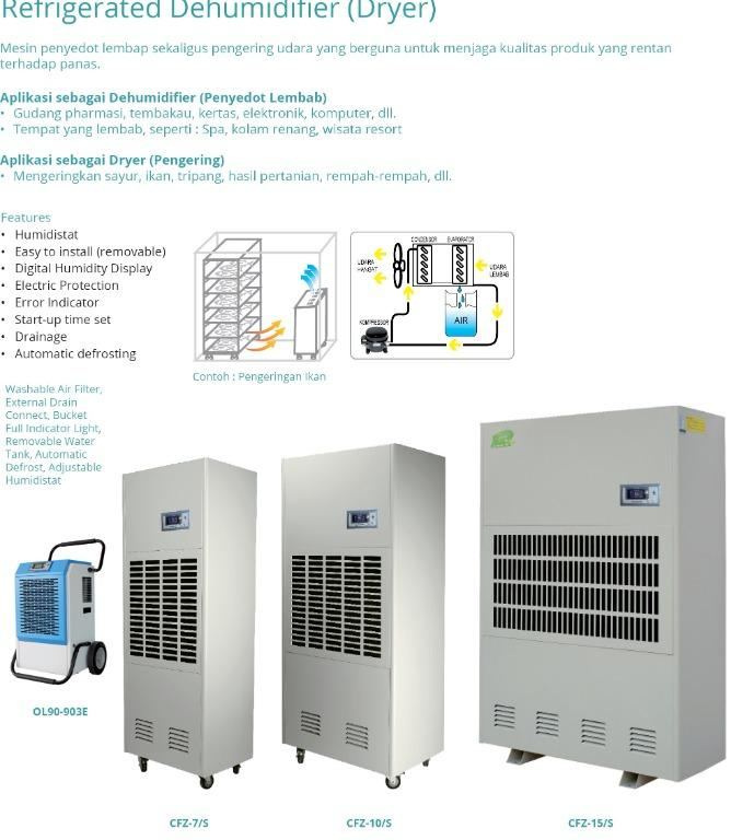 REFRIGERATED DEHUMIDIFIER(OL90-903E)