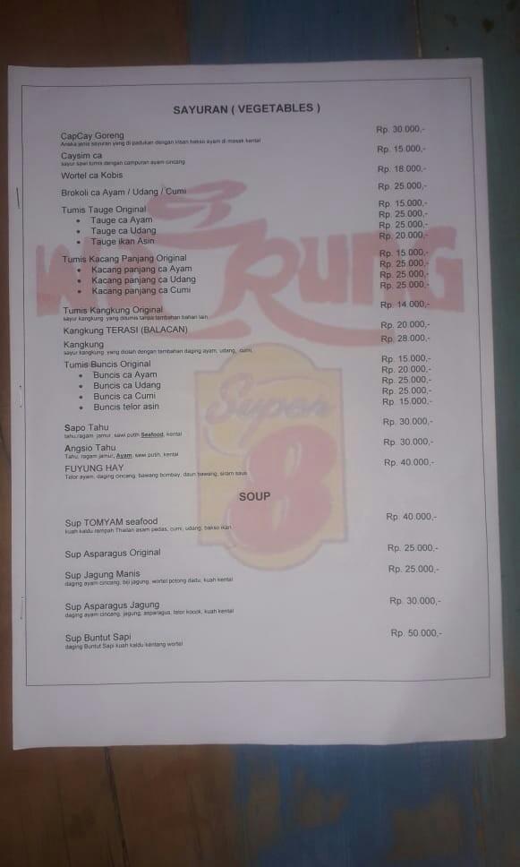 Pembuatan menu resto/cafe berikut manager&koki