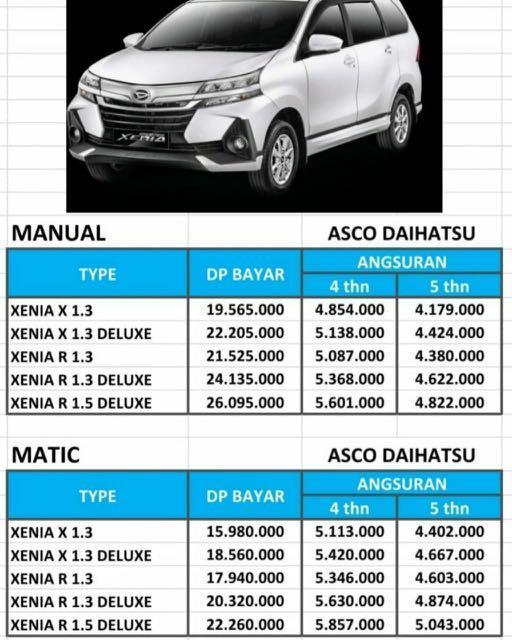 DP MURAH Daihatsu Xenia mulai 16 jutaan. Daihatsu Fatmawati