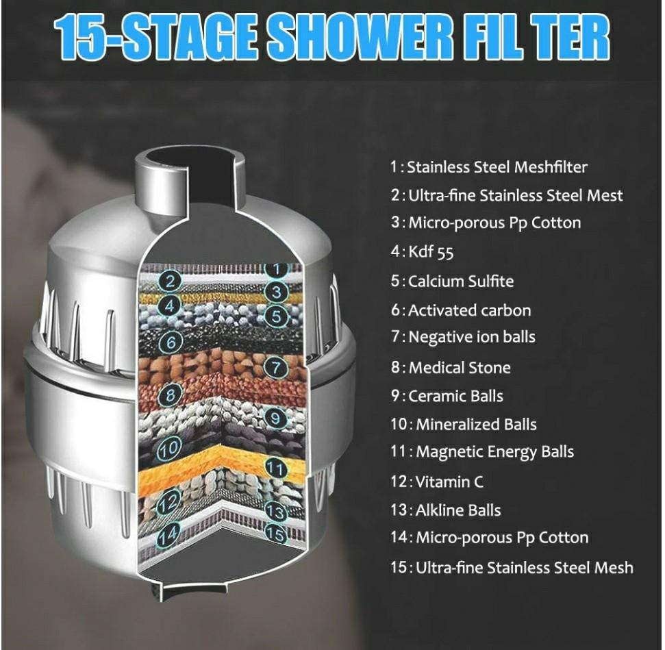 Premium shower 15 stage filter fits all showers kind