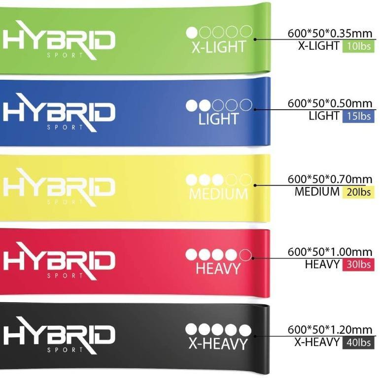 Set of 5 Hybrid Resistance Bands PREMIUM Skin Friendly5 Strength Levels