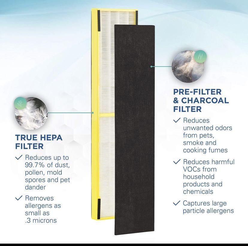 Germ Guardian FLT5000 True HEPA GENUINE Air Purifier Replacement Filter C for GermGuardian AC5000E,
