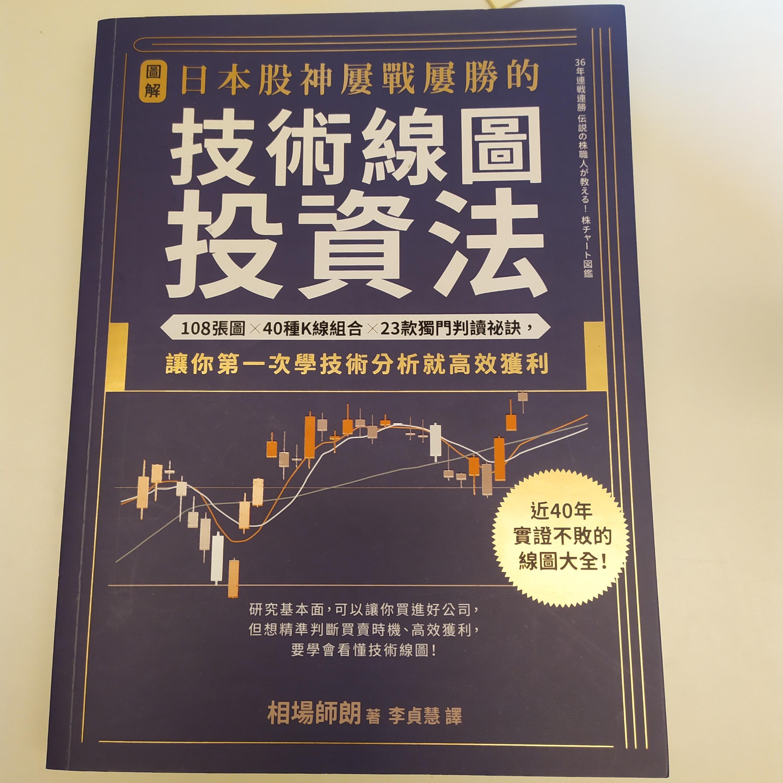 技術線圖投資法