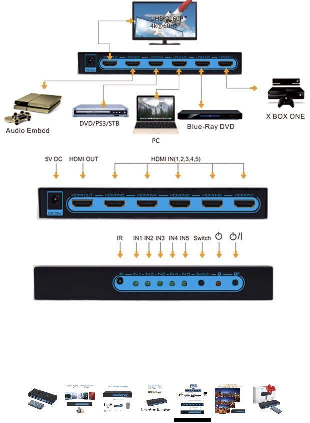 FiveHome 4K@60Hz HDMI Switch