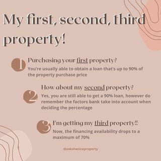 FREE PROPERTY CONSULTATION  ✨ https://wa.me/+60169454720  **All dumb questions ACCEPTED** 😊
