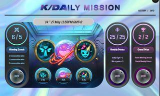 K/DAILY MISSIONS WIN STREAK LEAGUE OF LEGENDS