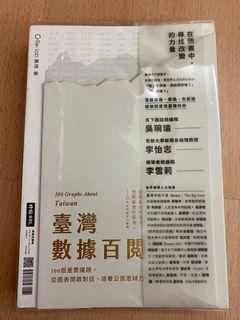 台灣數據百閱 臺灣數據百閱 時報 圖表 台灣bar 台灣吧 朱家安