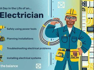 Electrical and Electrician call 98756516