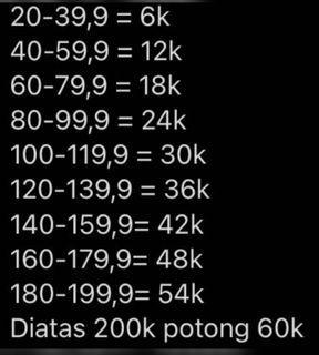 Jasa Potong Harga Sociolla
