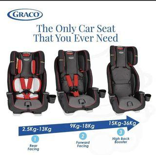Baby Car Seat By Mothercare 9 9off, How Do I Get A Free Car Seat From Masshealth
