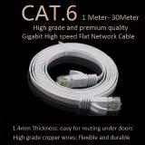 premium.cables