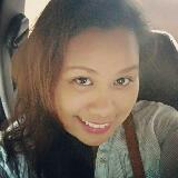 lovethia