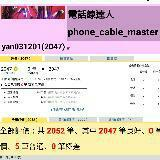 94259533phone_cable_master