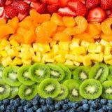 fruitlovers