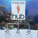 macos_hub