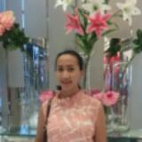 pangmeili