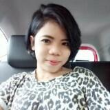 dwi_agustin71