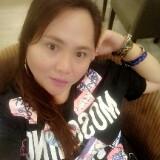 rubyann_geanga