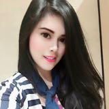 regina_putry