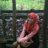 dian_puspita_sari